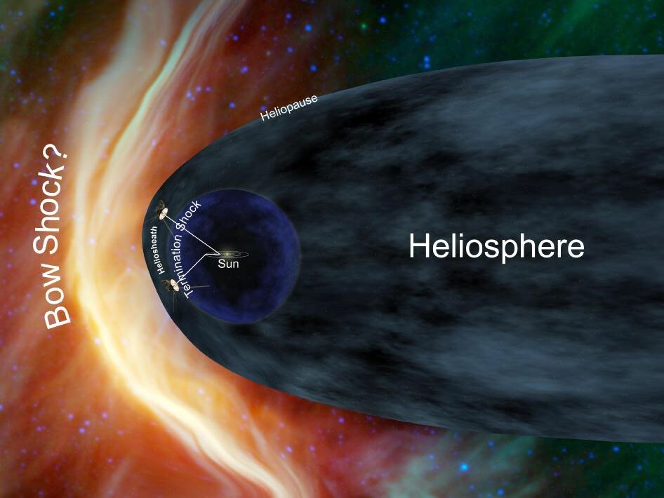 Space Mission Voyager : Where are the Voyagers in this moment ?